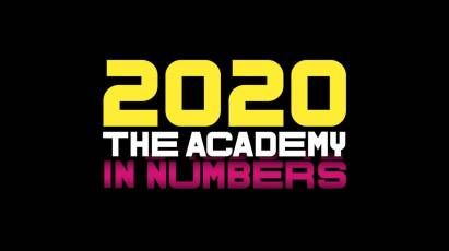 Derby County Academy: 2020 In Numbers